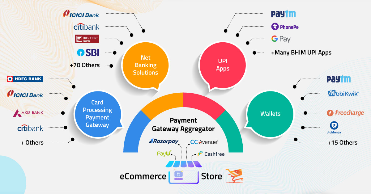 Payment Gateways vs Payment Aggregators: What's the Difference? Graphic